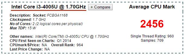 Intel Core i3-4005U - Average CPU Mark